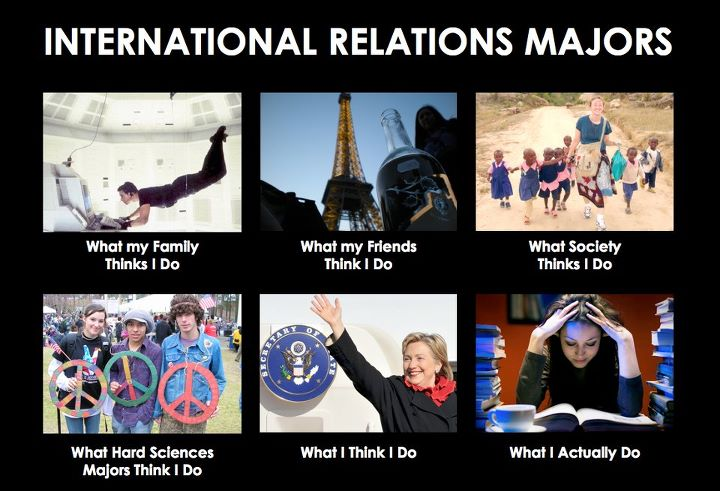 International Relations most popular college majors
