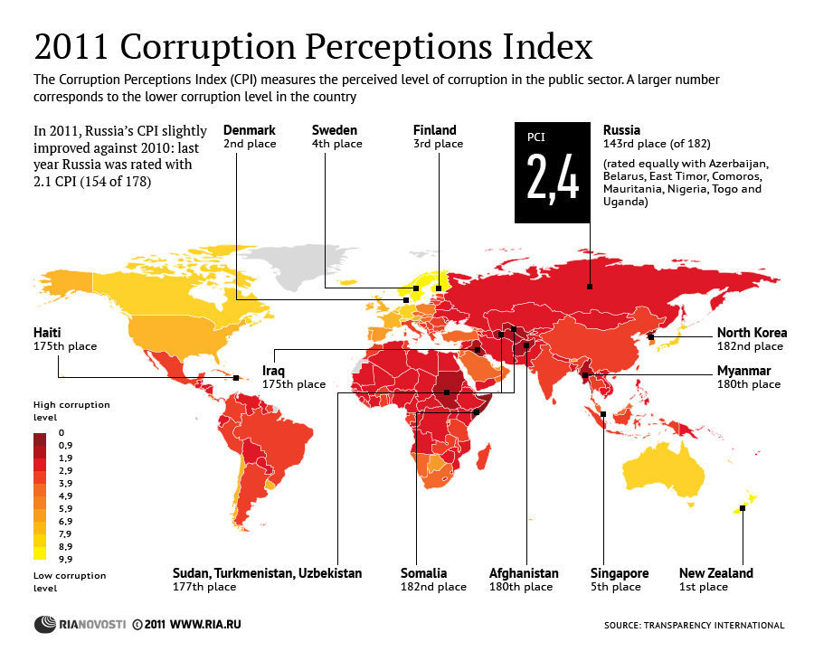political corruption and countries Cross-national research on political corruption has not fully considered how   tribute to the cross-country literature on political corruption, which up until know.