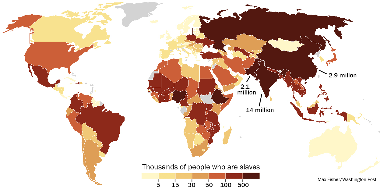 Slavery -- Absolute Numbers