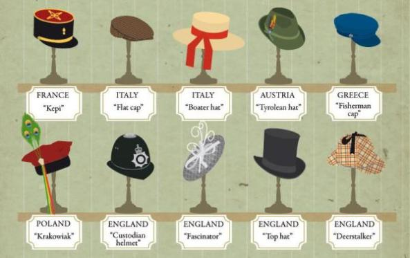 Hats Around The World I