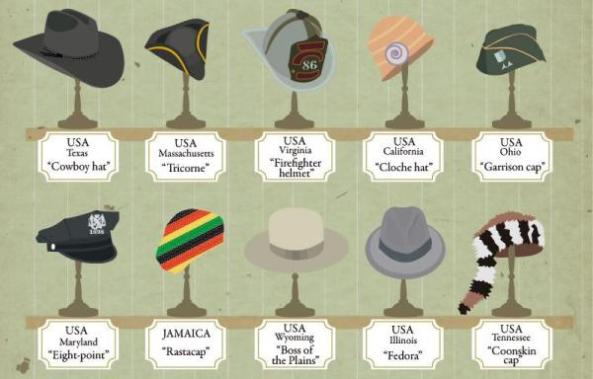 Hats Around The World II