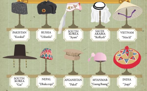 15 Traditional Wedding Outfits From Around The World   Traditional Hats From Around World