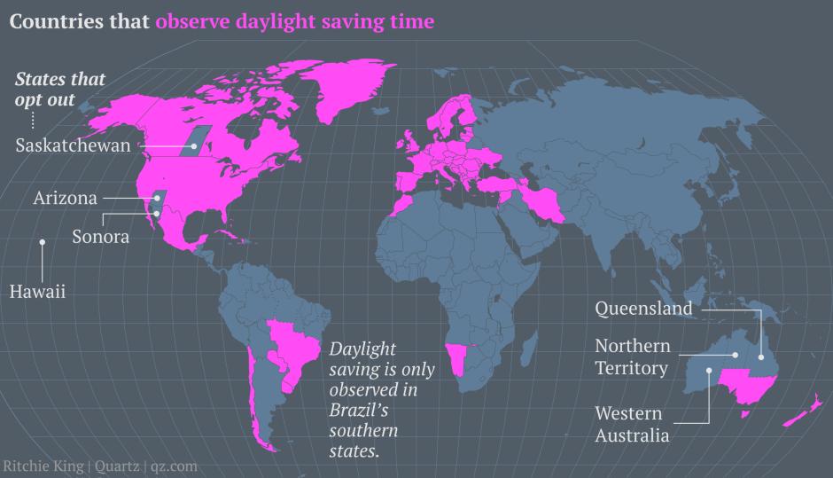 Daylight Savings Time Around The World