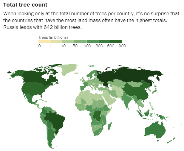 Total Tree Count