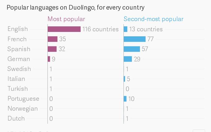 Httpsromneymanassafileswordpresscom - Which country has the most languages