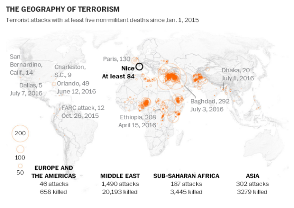 Terrorism II