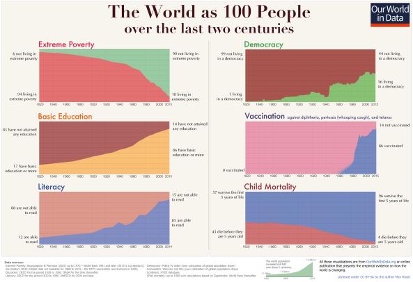 world-as-100-people-2-centuries-1