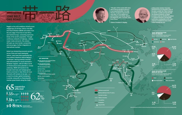 china-one-belt-one-road