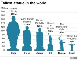 _104116461_tallest_statue_640gr-nc